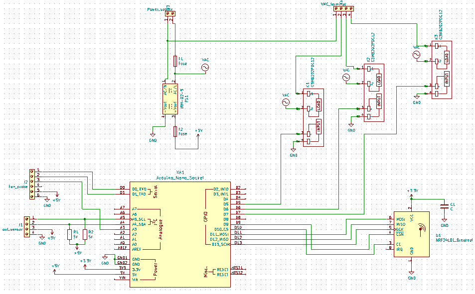 Drawing vmc controller
